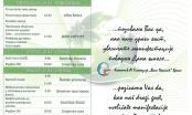 Pogledajte program obilježavanja Dana škole brčanske Gimnazije